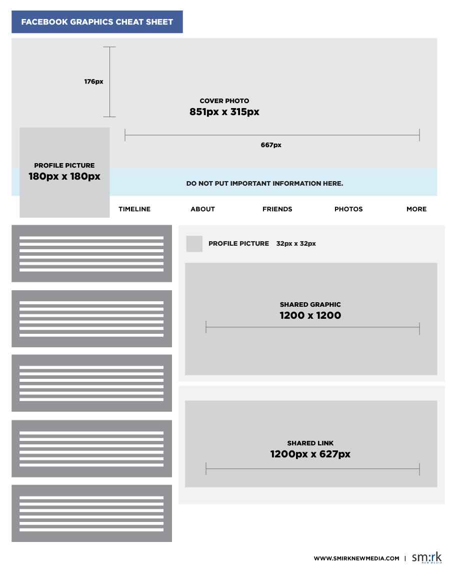 Facebook Graphics Cheat Sheet