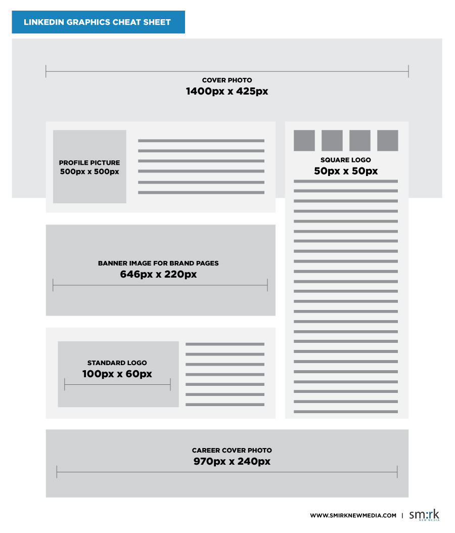 LinkedIn Graphics Cheat Sheet