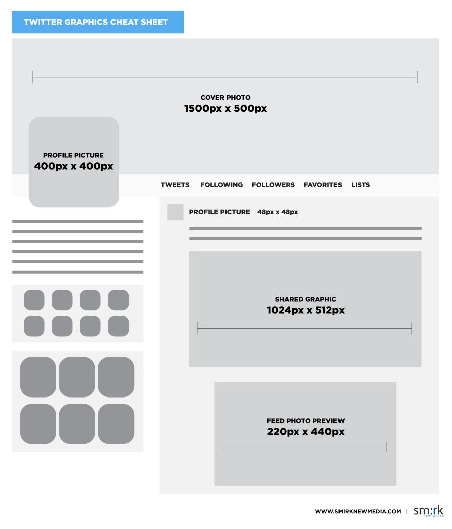 Twitter Graphics Cheat Sheet